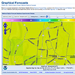 Graphical Forecast