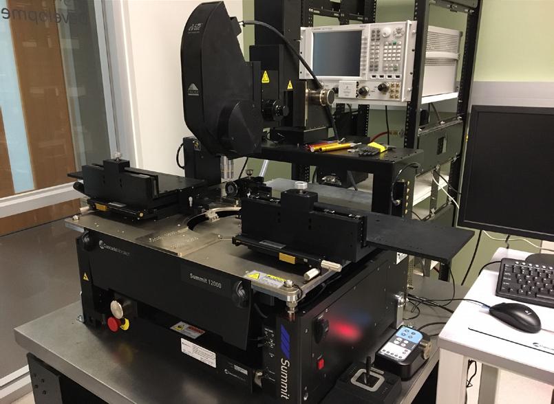 High Frequency Sensor Development Laboratory Core