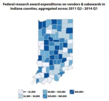 State-level spending flows from one federally-funded research university