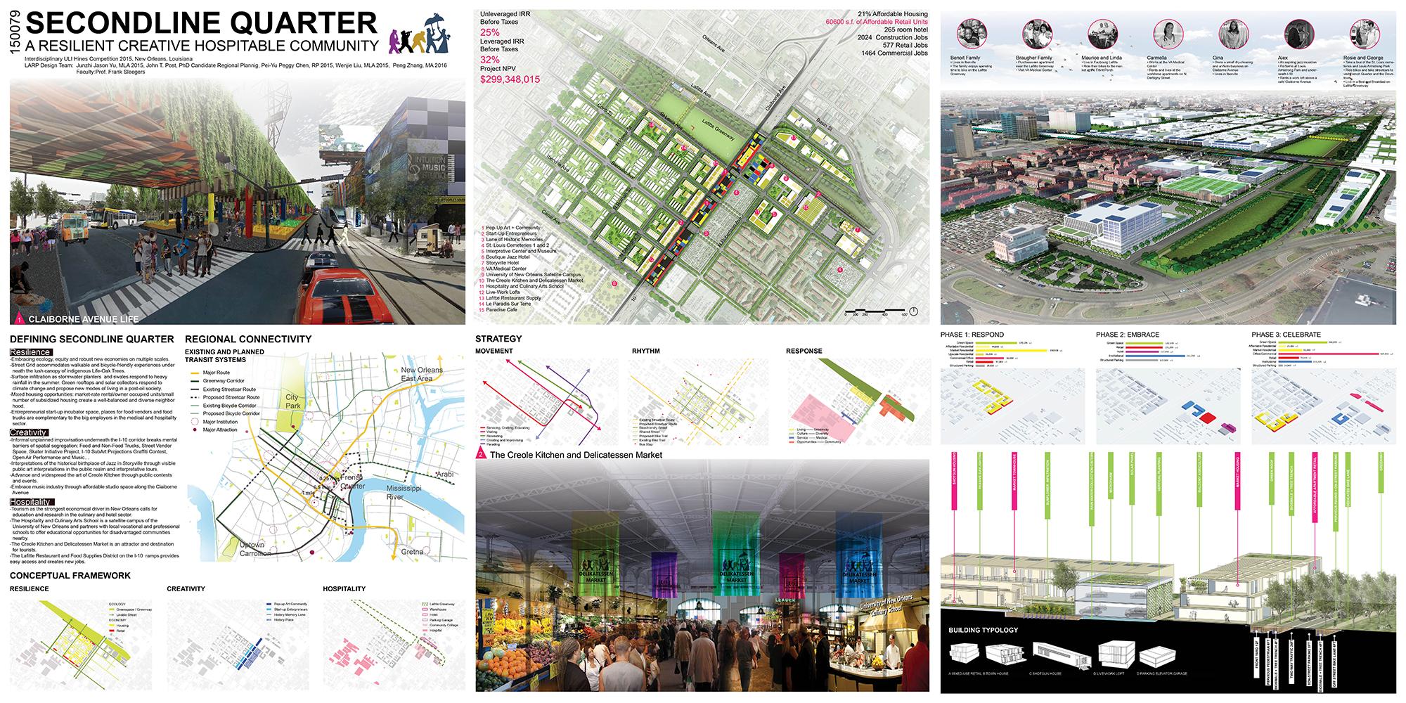 Design Team: Junzhi Jason Yu, MLA 2015; John T. Post, PhD Candidate Regional Plannig; Pei-Yu Peggy Chen, RP 2015; Wenjie Liu, MLA 2015; Peng Zhang, MA 2016