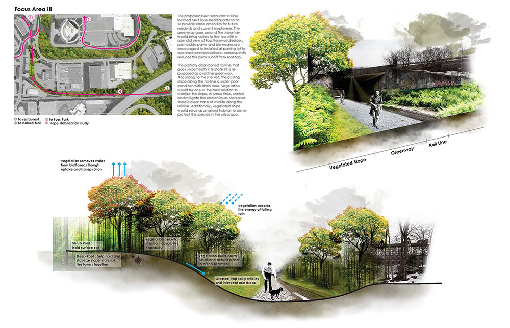 Technology Park Greenway - by Jing Pan