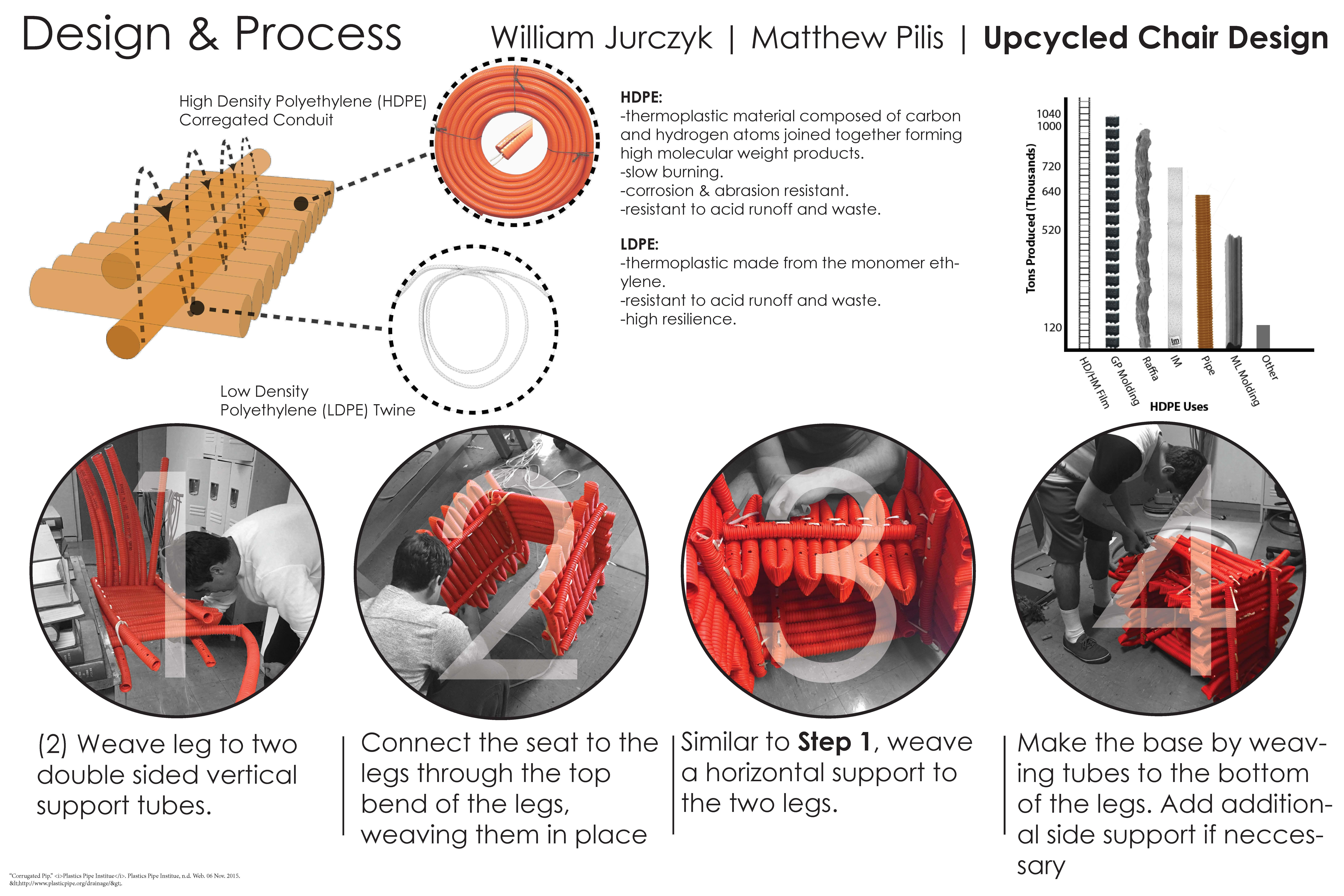 LA397B Pilis-Jurczyk-Villota Poster Final Page_1