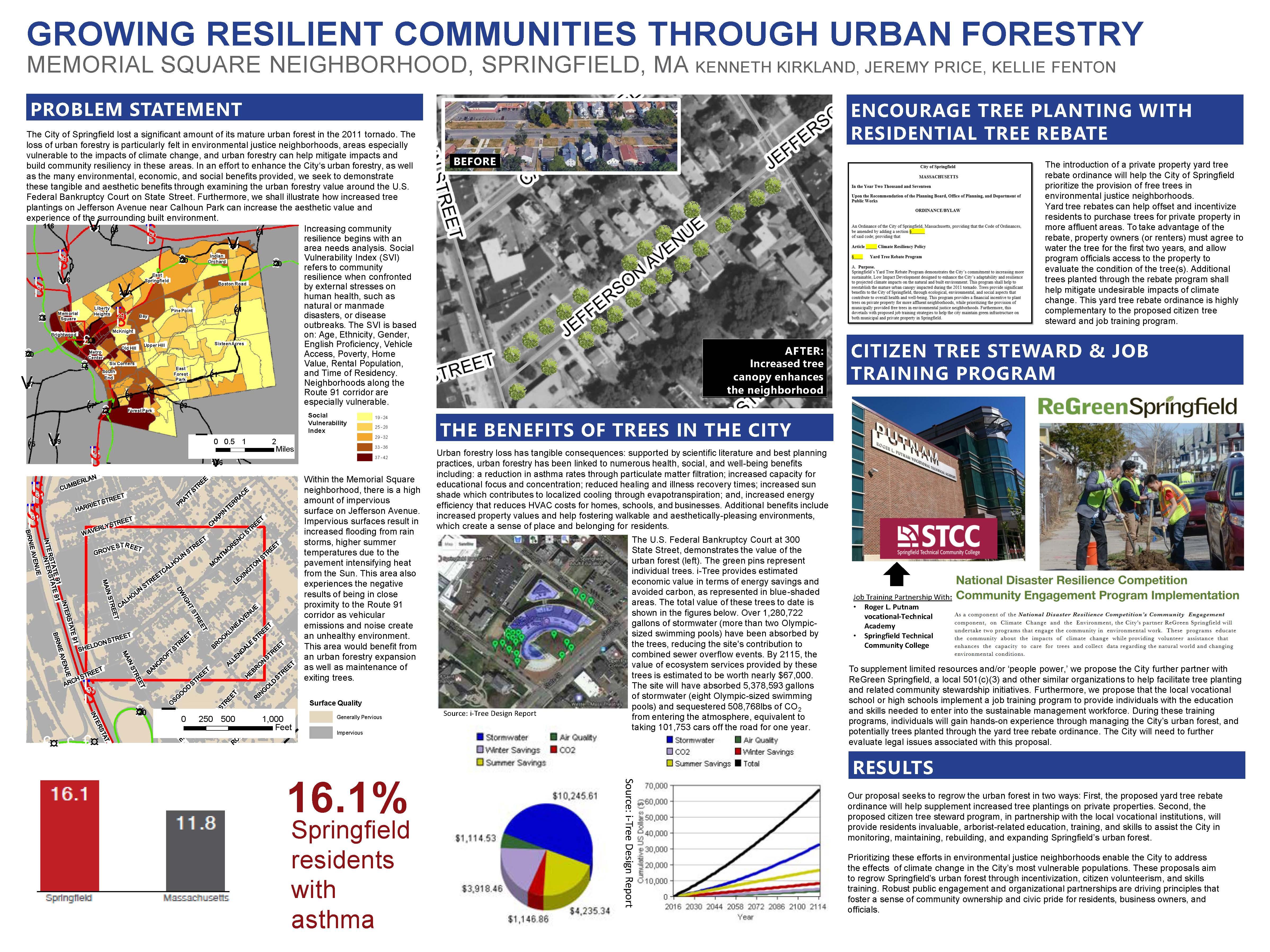 GROWING RESILIENT COMMUNITIES THROUGH URBAN FORESTRY MEMORIAL SQUARE NEIGHBORHOOD, SPRINGFIELD, MA - KENNETH KIRKLAND, JEREMY PRICE, KELLIE FENTON