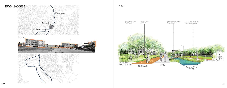 Flux Eco-Corridor - by Junbo Zhang