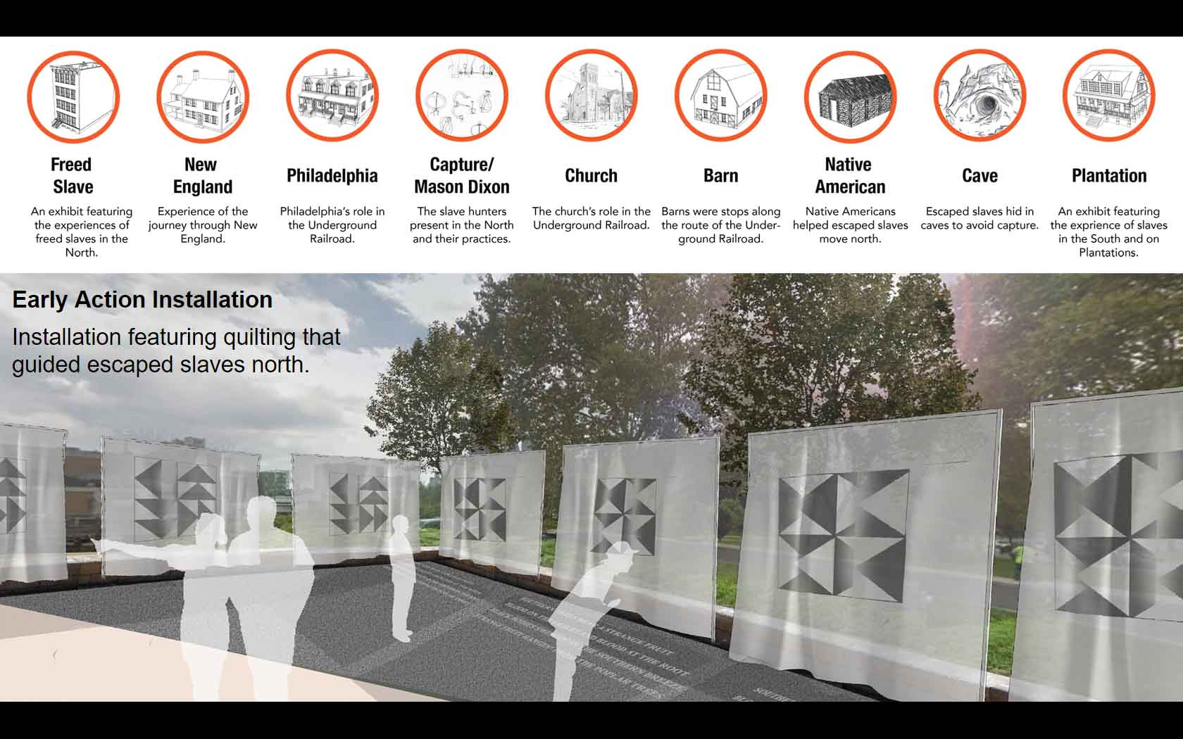 Design Team:  Abhinav BHARGAVA, Chris COUNIHAN, Ambica CHADHA, Shuo LI, Yuan-Fen LO, Diance TIAN