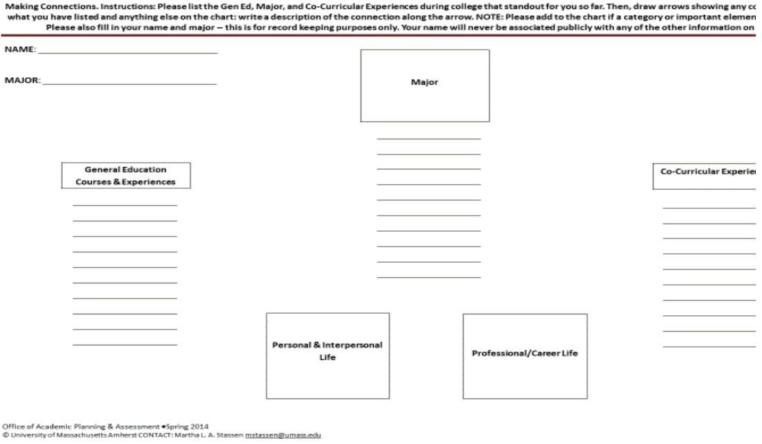 Integrative Mapping Tool, links to PDF version