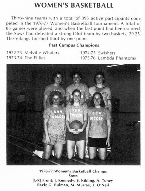 1977 Women's Basketball | Campus Recreation