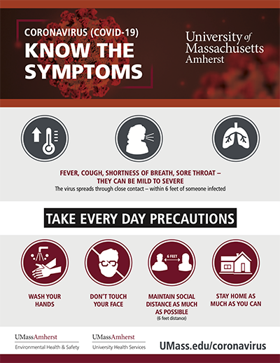 Know the Symptoms Poster