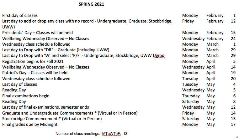Revised Academic Calendar for Spring 2021 | UMass Amherst Spring 2021
