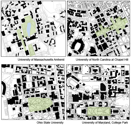 campus comparisons