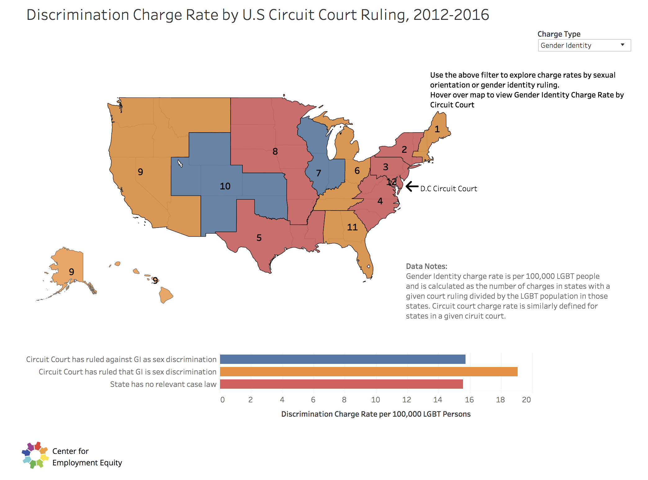 Sexual Orientation or Gender Identifcation Discrimination Charge Rates, by US Circuit Courts