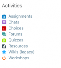 Activities Block Screenshot showing links to other Activities such as Assignments and Workshops