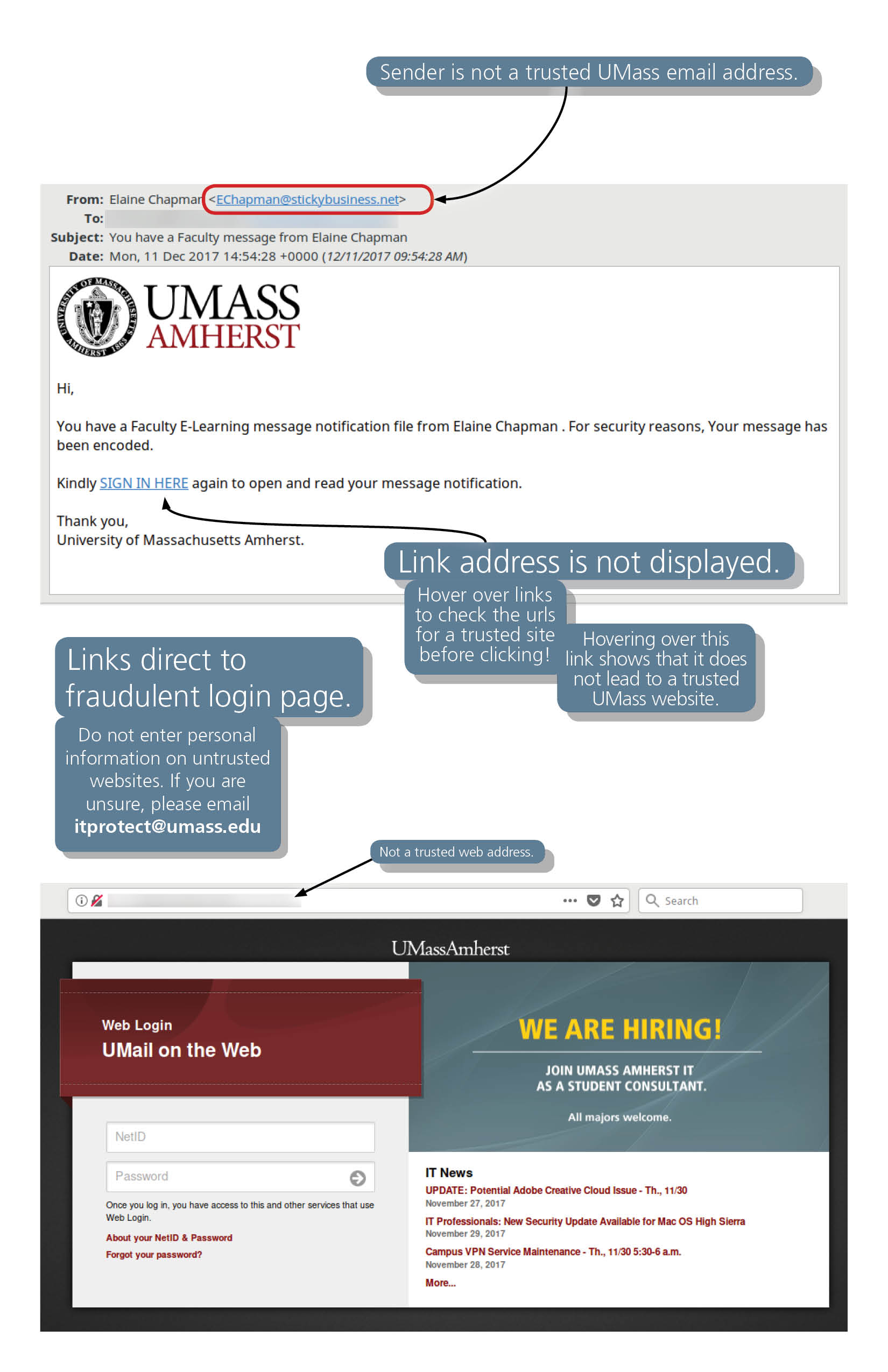 Phishing example showing an email which was not sent by a trusted UMass email address, despite containing UMass Amherst branding. The email message instructs the recipient to click a link which does not show its address. The link directs to a fake version of the UMass Amherst login page.