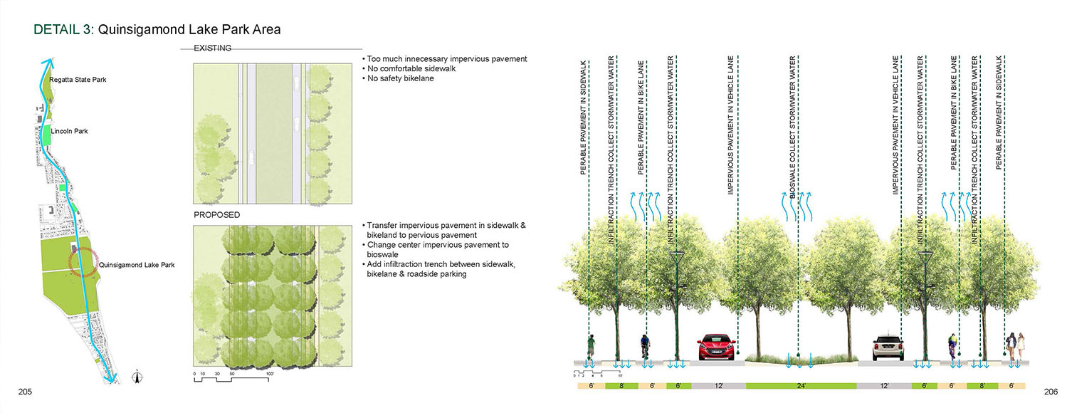 Lake Avenue Greenway Planning - by Meilan Chen