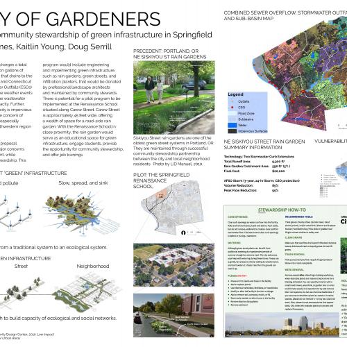 A CITY OF GARDENERS Promoting community stewardship of green infrastructure in Springfield By Jackie Hynes, Kaitlin Young, Doug Serrill