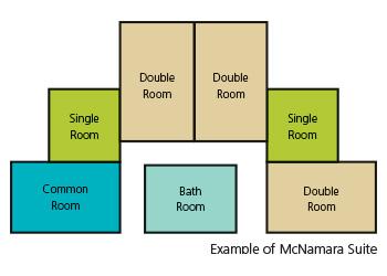 Sylvan Room Types Part 53