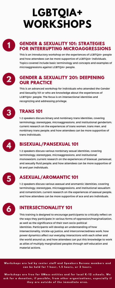 LGBTQIA+ Workshops | The Stonewall Center