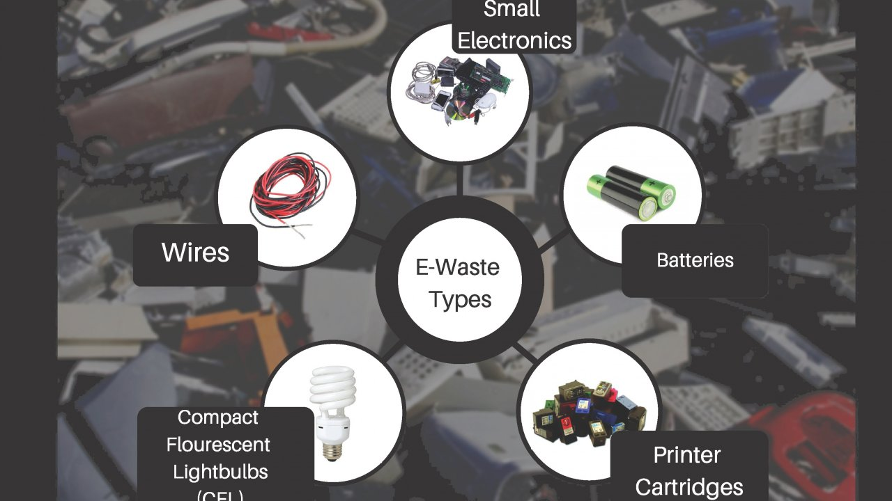 E-Waste types accepted at UMass include Compact Flourescent Bulbs, Printer Cartridges, Batteries, Wires, and Small Electronics