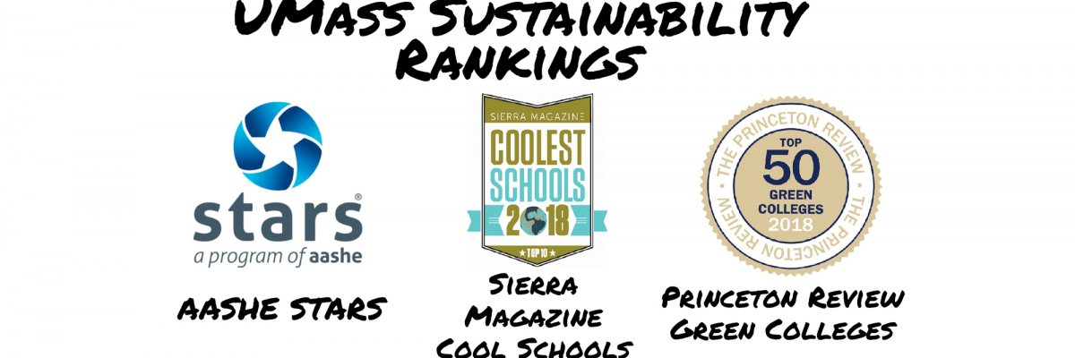Sustainability Rankings 2018