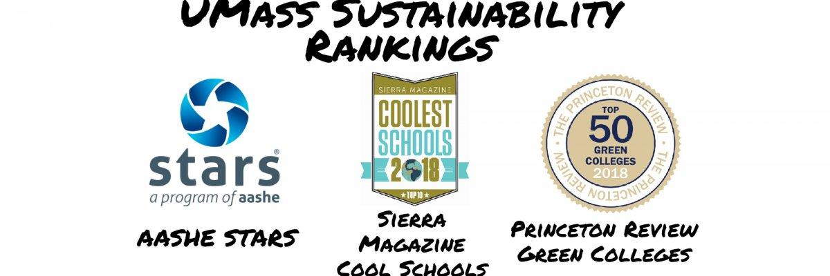 Sustainability Rankings 2018