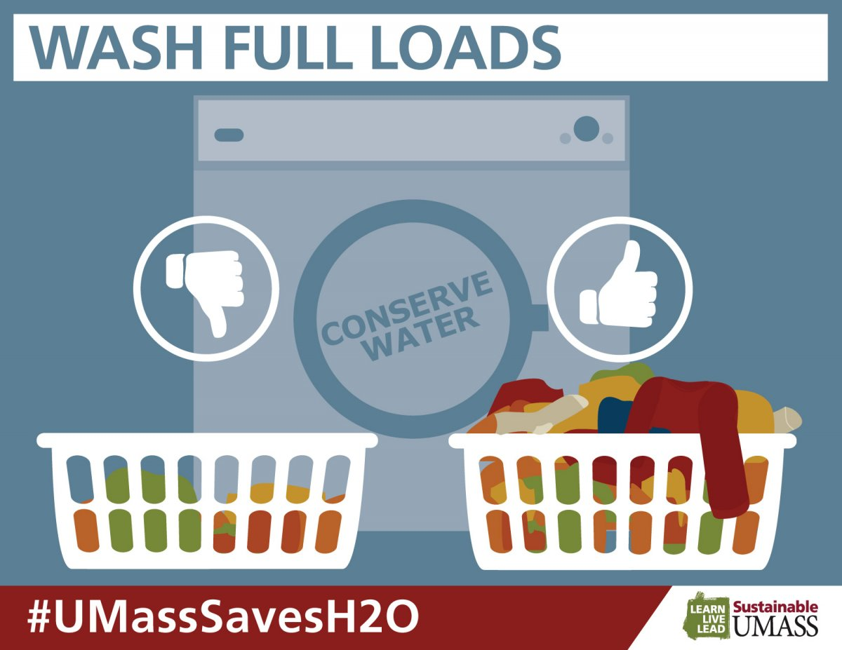"A washing machine with the text ""conserve water"" written on the drum. A thumbs down above a laundry basket barely filled with clothes. A thumbs up above a laundry basket overflowing with clothes. Wash full loads. #UMassSavesH20."