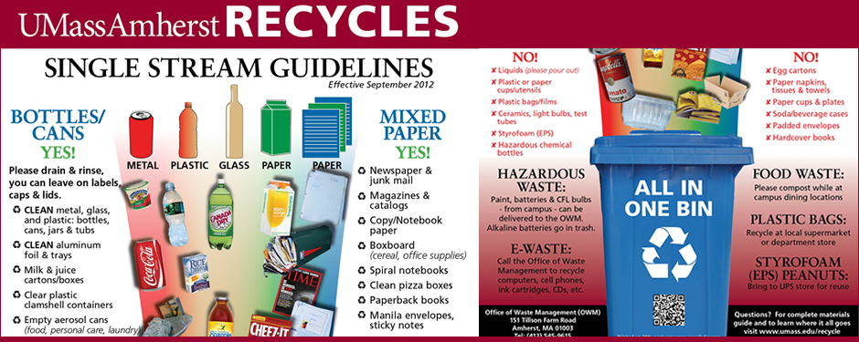 Recycles Poster